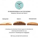 Backpulver, Weinstein oder Natron? Der Backtriebmitteltest im Herr Grün Kochlabor