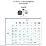 Herr Grün Umrechnungs-Tabelle für Backformen